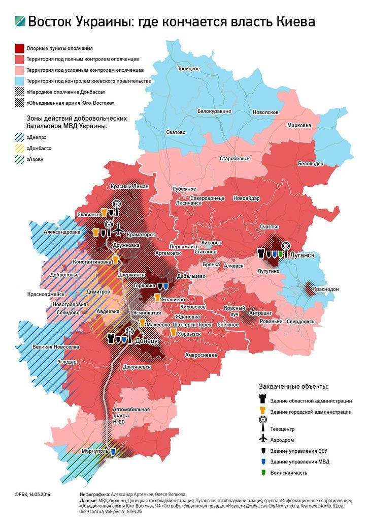 Ukrainian Army Losses In Novorossiya Armchair General