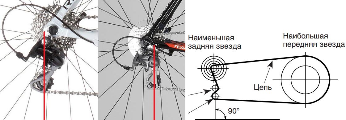 Заднее колесо снимается путем откручивания гаек или ослабления эксцентрикового зажима.