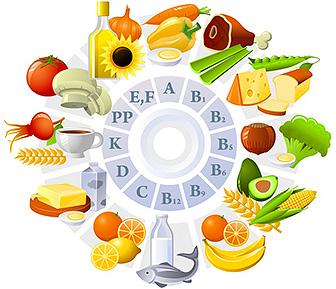Вітаміни для життя
