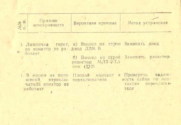 ионатор лк-31 инструкция по применению скачать торрент - фото 2