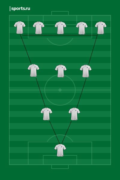 В 1883 году команда