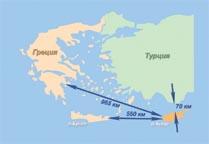 Конфлікт між Туреччиною і Грецією на Кіпрі (14 липня - 17 серпня 1974 р.)