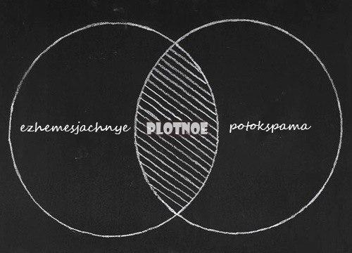 Ежемесячные — Дискография  (2012-2014)
