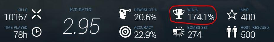Насчет CS:GO Stats