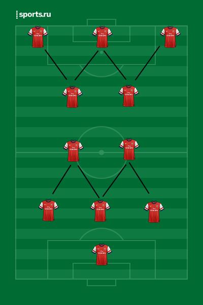 Часть 3. Эволюция футбольной