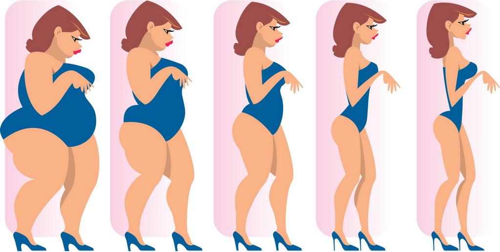 Что делать что бы похудеть за 1 неделю