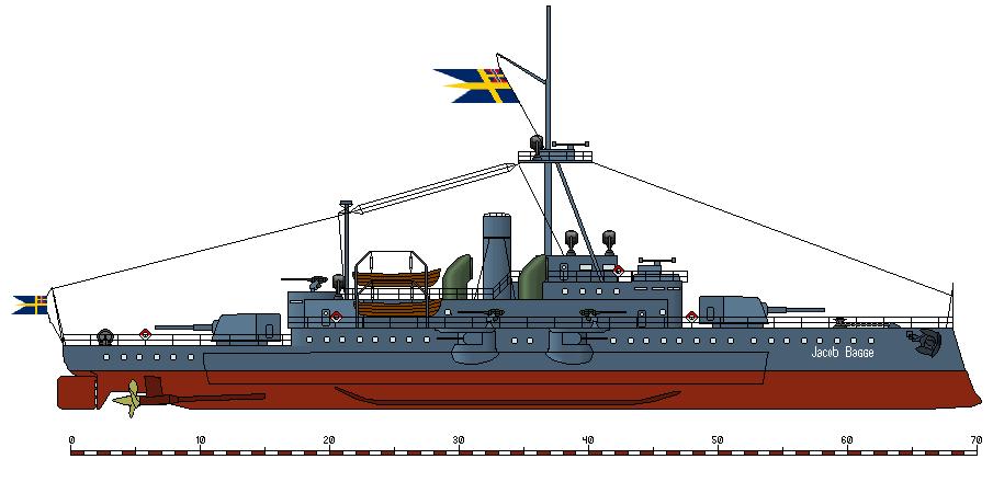 речные мониторы и канонерские лодки