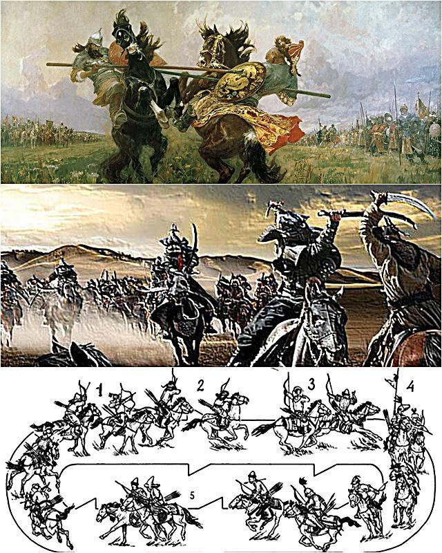 Маневрирование монгольской конницы