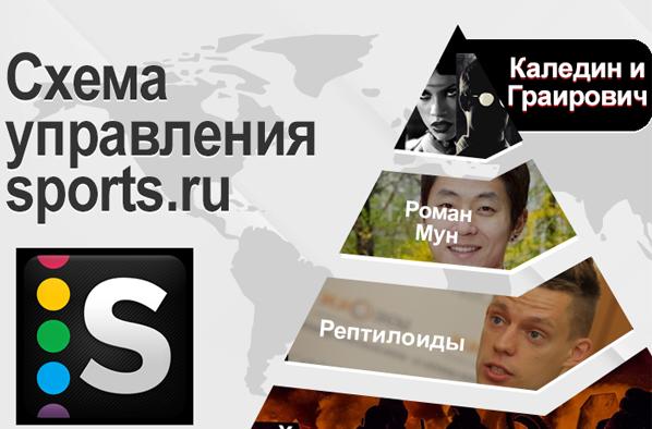 Роман Адамов, ЦСКА, Спартак, Зенит