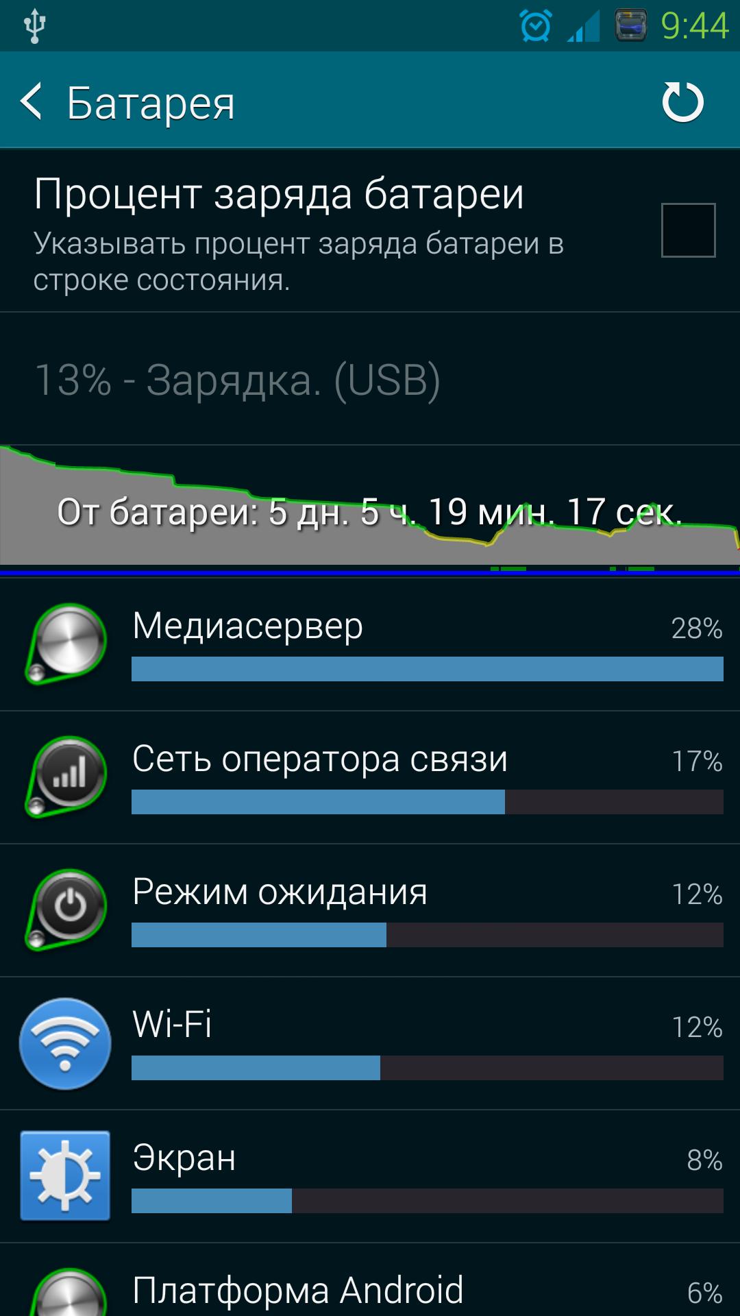 Как сделать чтобы зарядку показывало в процентах на android