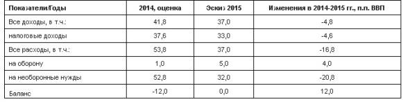 Як Україні уникнути дефолту