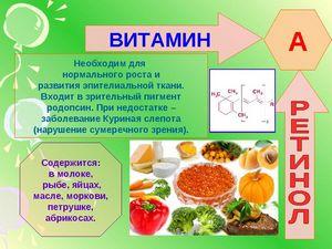Нарушение сумеречного зрения недостаток витамина
