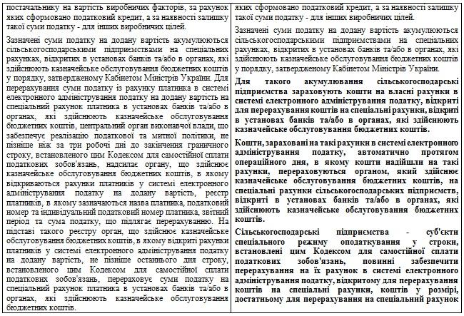 Стаття 380 митного кодексу україни пригон авто из европы