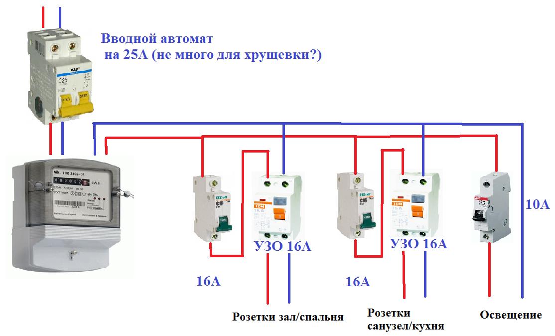 какой автомат однополюсной либо двухполюсной уснанавливанется на входящий провод в квартире