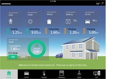 Honda, Sekisui House и Toshiba построили дом будущего