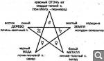 pentagramma(1).jpg - Просмотр картинки - Хостинг картинок, изображений, селфи и фотоальбомов.