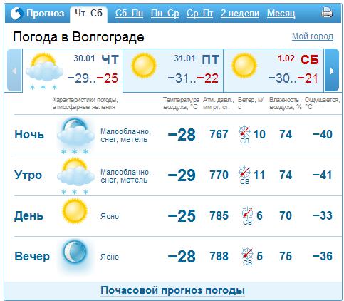 замачивать погода на неделю в волгоградской Заброшенные парки