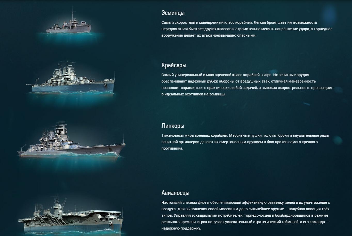 вариантов стрижки классификация боевых кораблей с картинками выкладывает